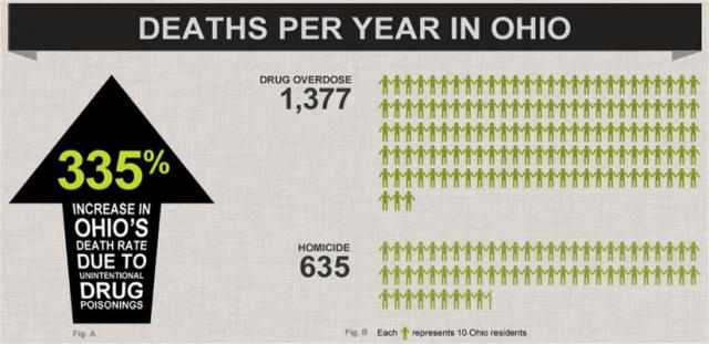 _wsb_824x401_deaths+in+Ohio