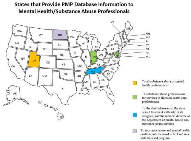 Although it is considered a best practice, very few states currently connect PDMP data with behavioral health service providers Source: NAMSDL